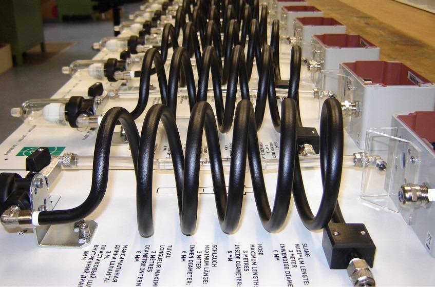 CO-detectoren